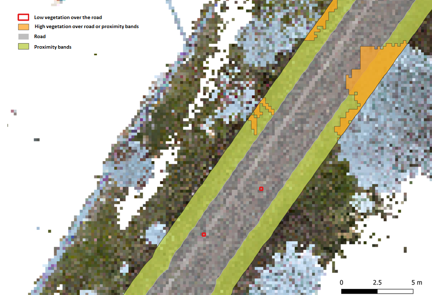 Classified raster showing the intersection of vegetation with the railroad